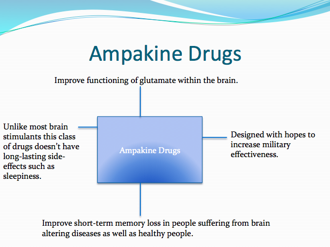 Ampakine_drug_summary_from_powerpoint.