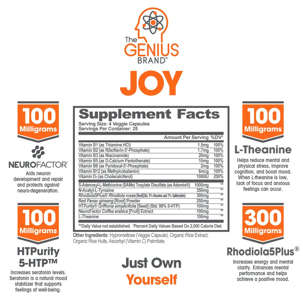 genius joy ingredients